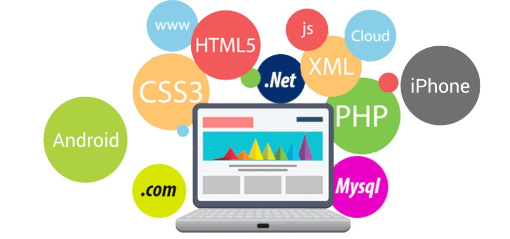 Custom Website Development Company
