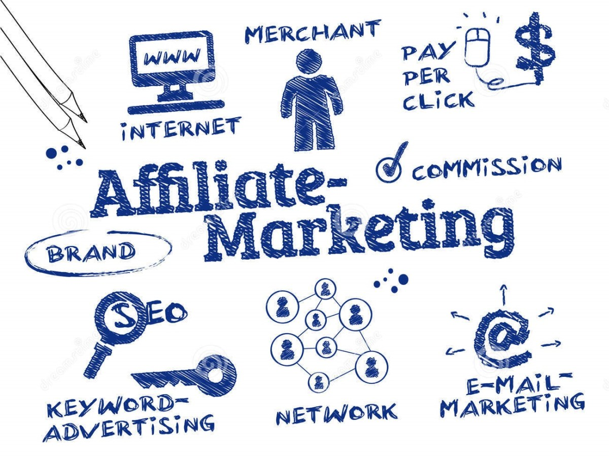 6 Best Affiliate Marketing Strategies for Beginners in 2018