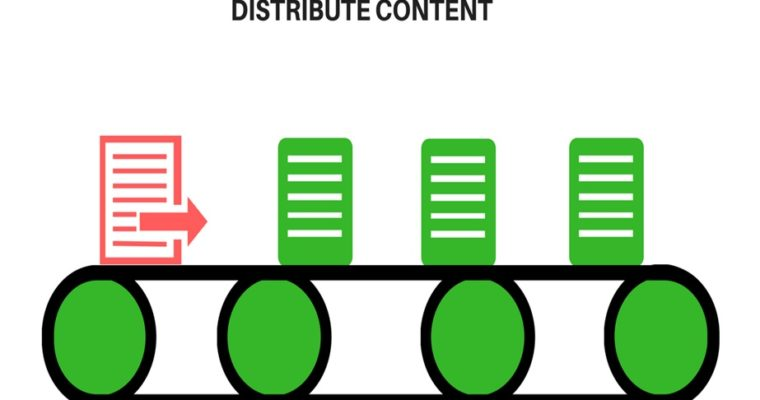 (Tip!) 3 Ways To Distribute Content and Get More Than 100 Shares