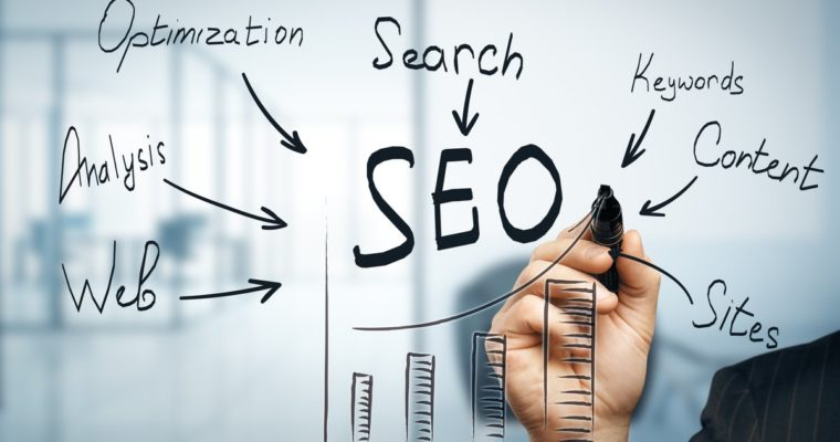 Critical Elements of the Powerful SEO Planning