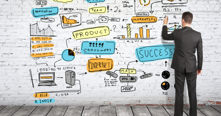 Businesses Ideas to Think About in 2019