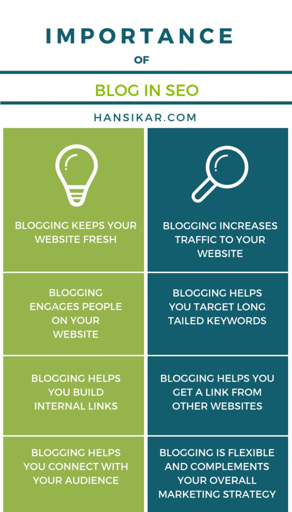 Importance of Blog in SEO infographics